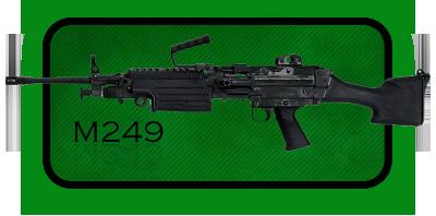 Пулемет Minimi - M249