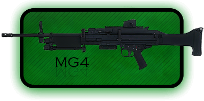 Пулемет HK MG4